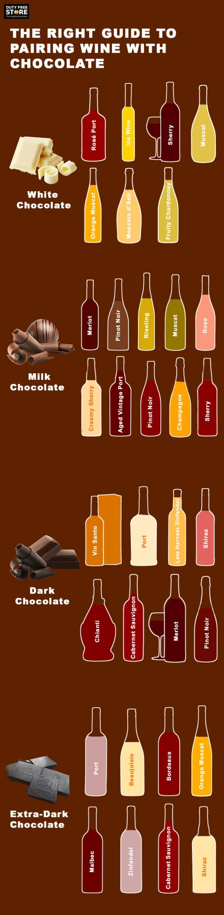 wine_chocolate